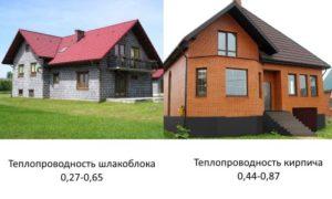 выбор при строительстве дома: кирпич или шлакоблок