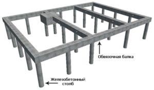 свайный фундамент для кирпичного дома